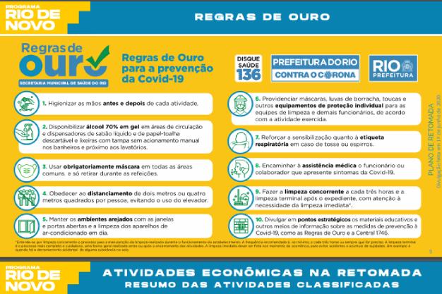 Reabertura e funcionamento do comércio no Rio de Janeiro
